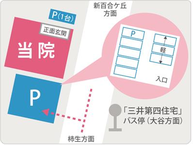 葛西皮膚科医院駐車場の配置図